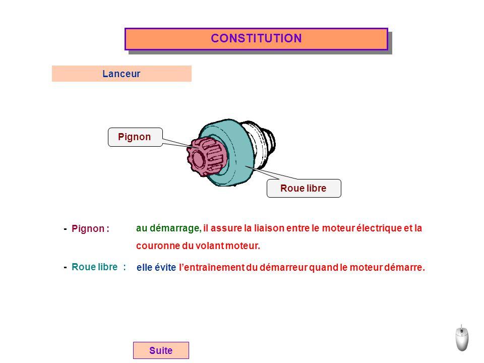 Lanceur Suite CONSTITUTION - Pignon : au démarrage, il assure la liaison entre le moteur électrique et la couronne du volant moteur. - Roue libre : el