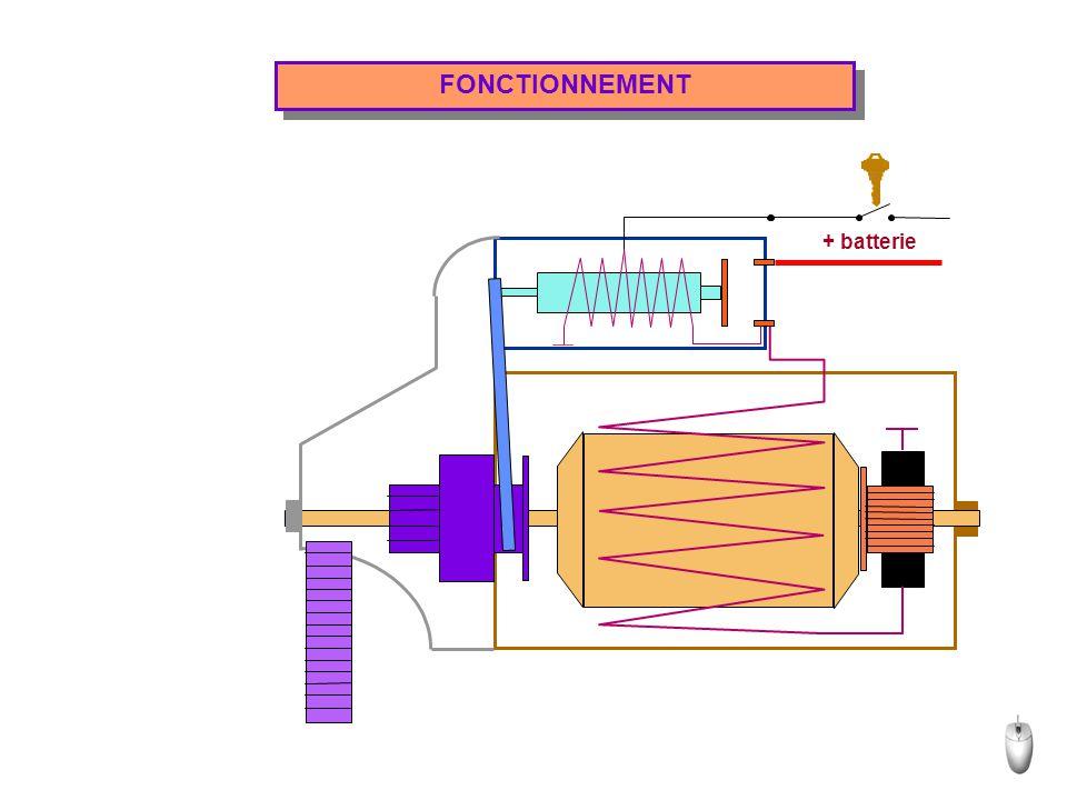 FONCTIONNEMENT + batterie