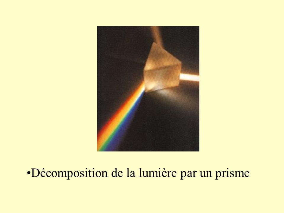 Spectre de la lumière blanche