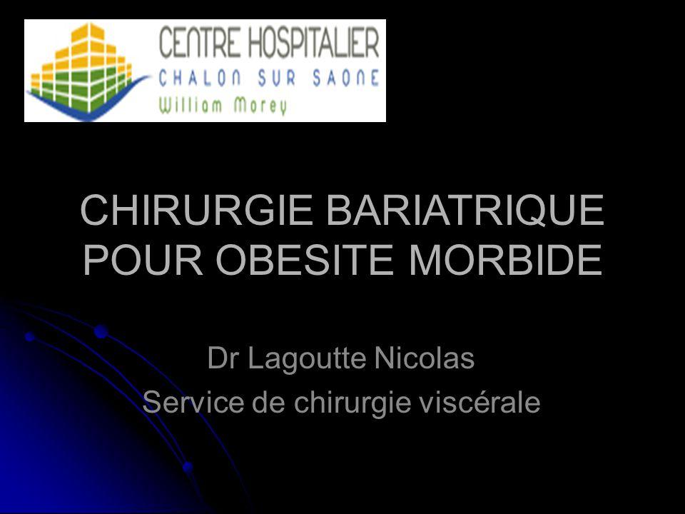 Suites opératoires Service ou Réa Bas de contention Anticoagulant, antalgique Mobilisation ++++ Surveillance
