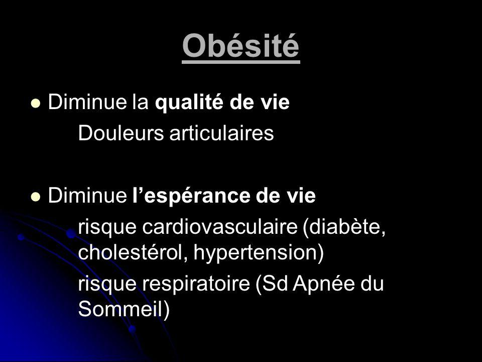Prise en charge= AU LONG COURS Objectifs: Perte de poids à 10 ans!!!! Diminution des co-morbidités
