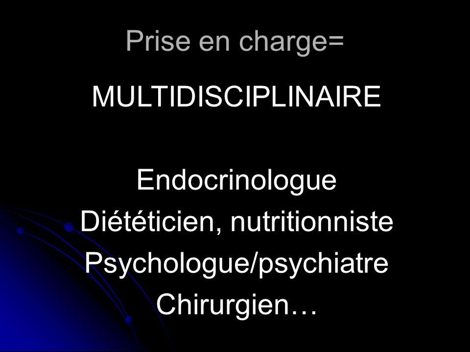 Indication? BMI > 40 BMI > 35 + FR DNID, HTA, arthropathies, SAS BMI ou IMC = poids / taille 2