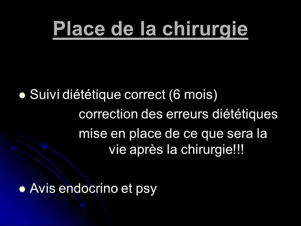 CHIRURGIE = RISQUES Anesthésie infection respi, phlébite, embolie… Chirurgie hématome, abcès, fistule… Risque vital = 1-2 %