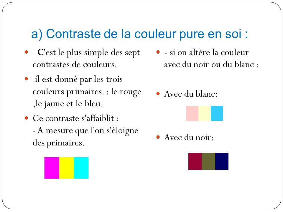 3) Les sept contrastes de couleurs :