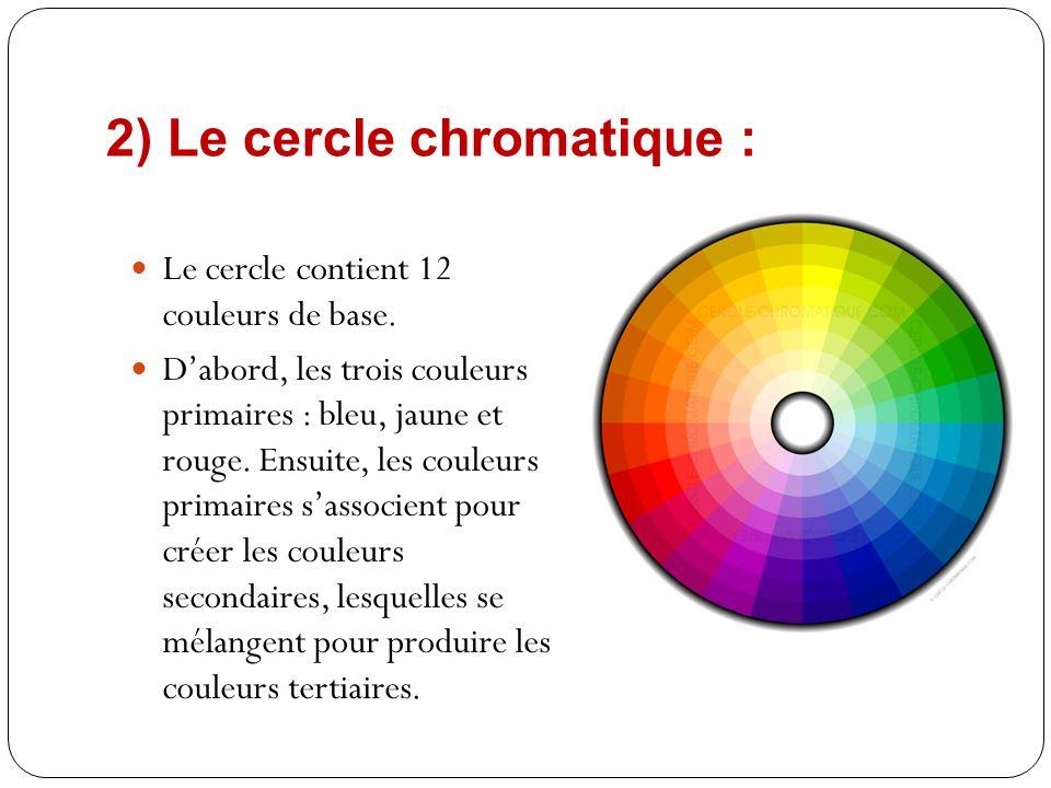 1)Définition de la couleur: La couleur est la perception que nous avons des différentes longueurs d'onde qui constituent la lumière visible.