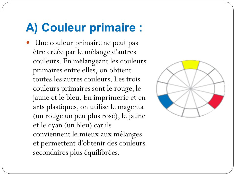 2) Le cercle chromatique : Le cercle contient 12 couleurs de base. D'abord, les trois couleurs primaires : bleu, jaune et rouge. Ensuite, les couleurs