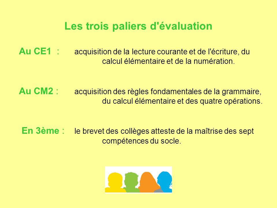 Les trois paliers d évaluation Au CE1 : acquisition de la lecture courante et de l écriture, du calcul élémentaire et de la numération.