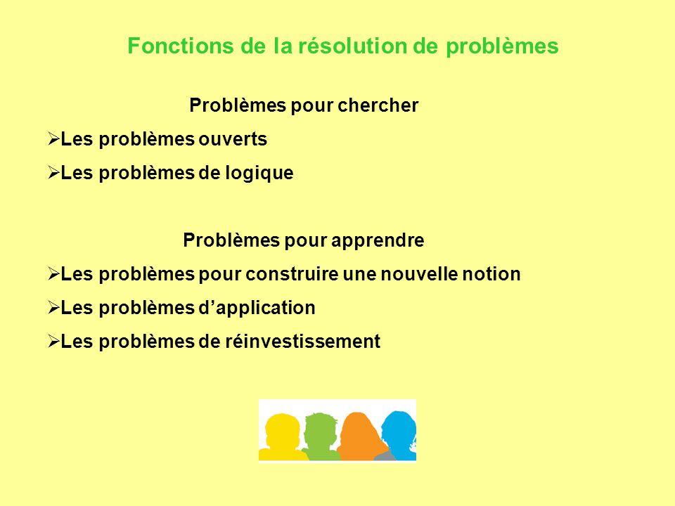 Fonctions de la résolution de problèmes Problèmes pour chercher  Les problèmes ouverts  Les problèmes de logique Problèmes pour apprendre  Les problèmes pour construire une nouvelle notion  Les problèmes d'application  Les problèmes de réinvestissement