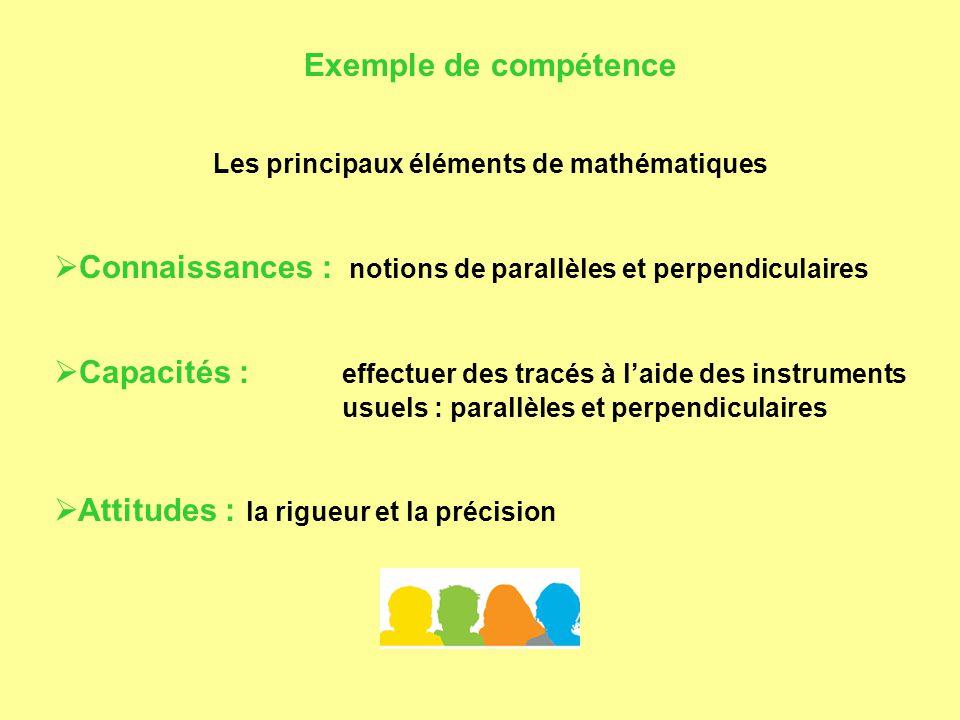 Exemple de compétence Les principaux éléments de mathématiques  Connaissances : notions de parallèles et perpendiculaires  Capacités : effectuer des tracés à l'aide des instruments usuels : parallèles et perpendiculaires  Attitudes : la rigueur et la précision