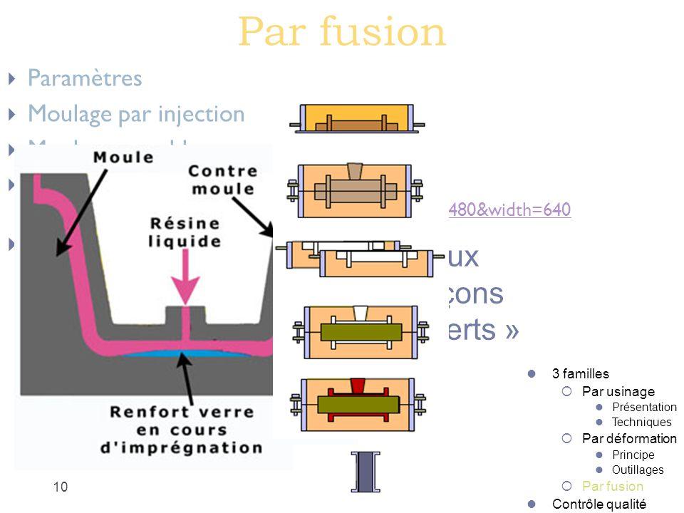 10  Paramètres  Moulage par injection  Moulage en sable  Autres : http:// www.industrie- imail.com/animefonderie.swf?TB_iframe=true&height=480&width=640http:// www.industrie- imail.com/animefonderie.swf?TB_iframe=true&height=480&width=640  Démoulage Par fusion + noyaux + poinçons + « inserts » 3 familles  Par usinage Présentation Techniques  Par déformation Principe Outillages  Par fusion Contrôle qualité