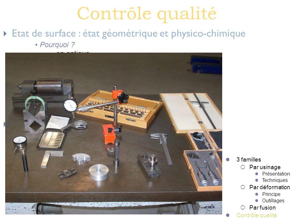11  Etat de surface : état géométrique et physico-chimique  Rugosité Contrôle qualité Pourquoi ? o en optique o en mécanique o en soudure o en pharm