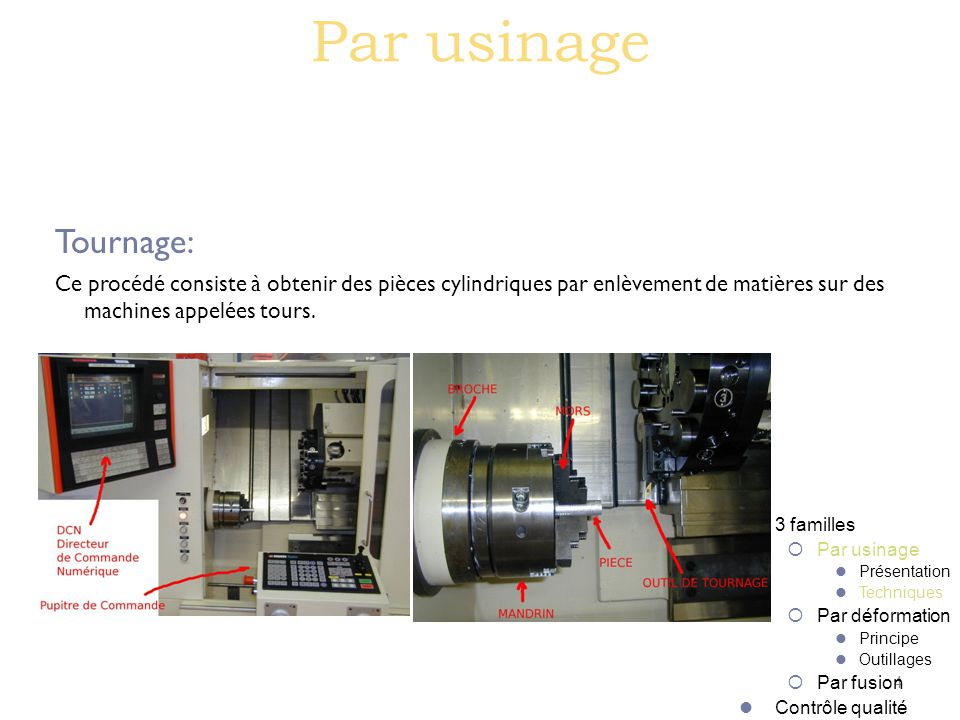 Tournage: Ce procédé consiste à obtenir des pièces cylindriques par enlèvement de matières sur des machines appelées tours. 4 3 familles  Par usinage