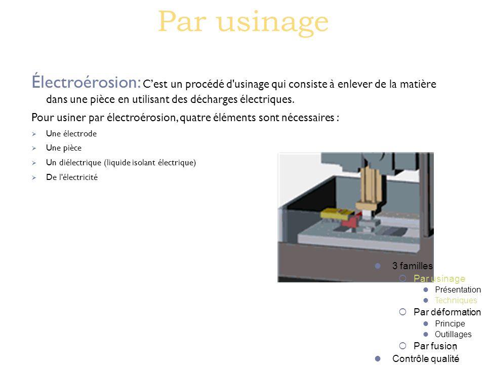 Électroérosion: C'est un procédé d usinage qui consiste à enlever de la matière dans une pièce en utilisant des décharges électriques.