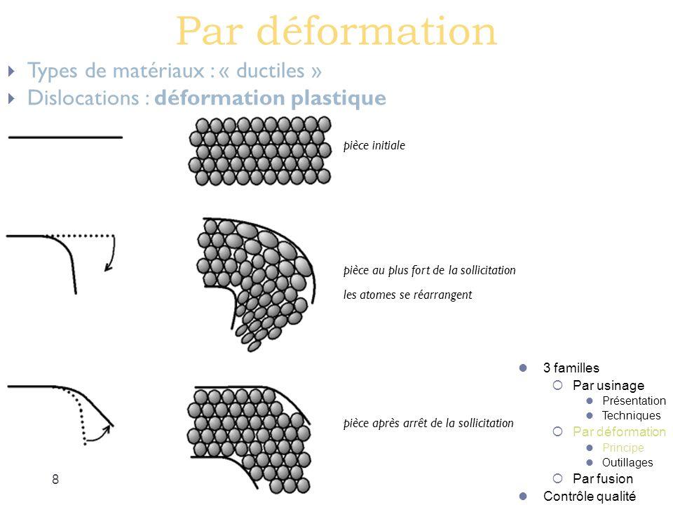 Par déformation 8  Types de matériaux : « ductiles »  Dislocations : déformation plastique pièce initiale pièce au plus fort de la sollicitation les atomes se réarrangent pièce après arrêt de la sollicitation 3 familles  Par usinage Présentation Techniques  Par déformation Principe Outillages  Par fusion Contrôle qualité