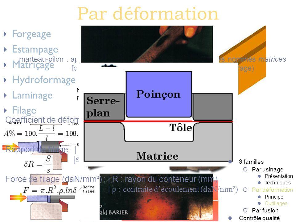 9  Forgeage  Estampage  Matriçage  Hydroformage  Laminage  Filage  Tréfilage  Cintrage  Emboutissage …… Par déformation marteau-pilon : apr