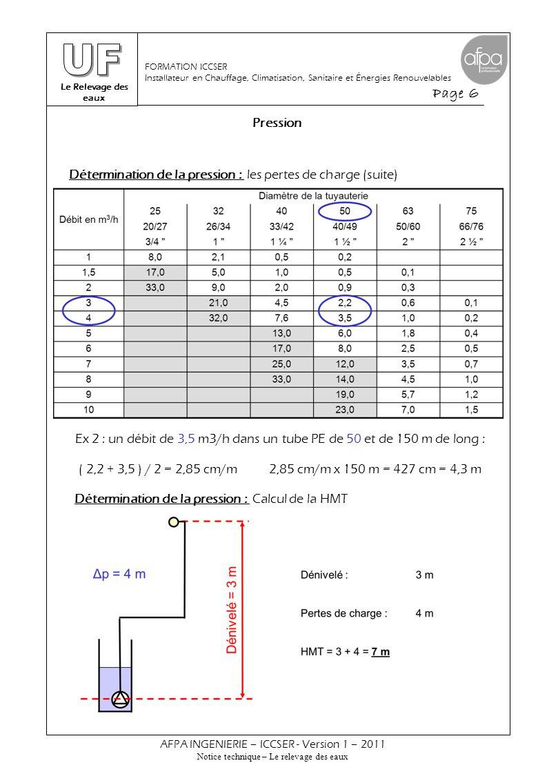 Le Relevage des eaux Page 7 AFPA INGENIERIE – ICCSER - Version 1 – 2011 Notice technique – Le relevage des eaux FORMATION ICCSER Installateur en Chauffage, Climatisation, Sanitaire et Énergies Renouvelables Choix d'une pompe de relevage Le choix se fait en fonction du type d'utilisation puis des caractéristiques débit-pression.
