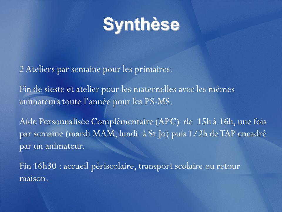 Synthèse 2 Ateliers par semaine pour les primaires.