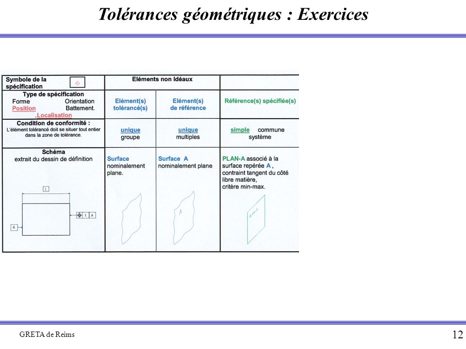 Tolérances géométriques : Exercices GRETA de Reims 12