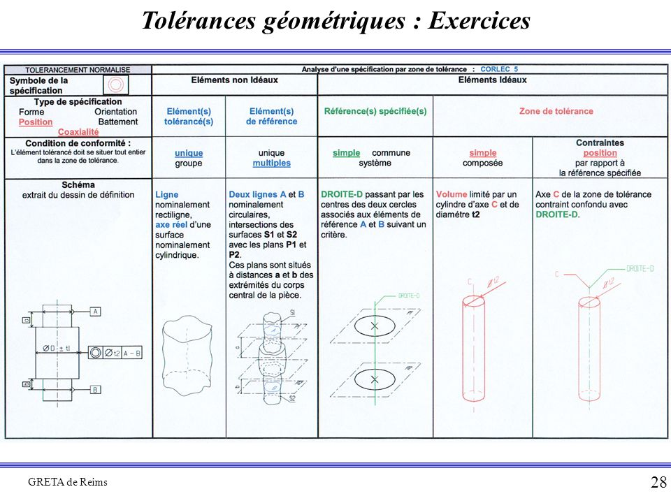 Tolérances géométriques : Exercices GRETA de Reims 28