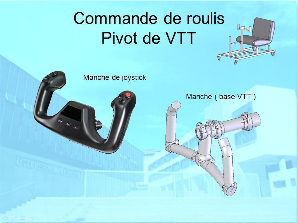 Commande de roulis Pivot de VTT Manche de joystick Manche ( base VTT )