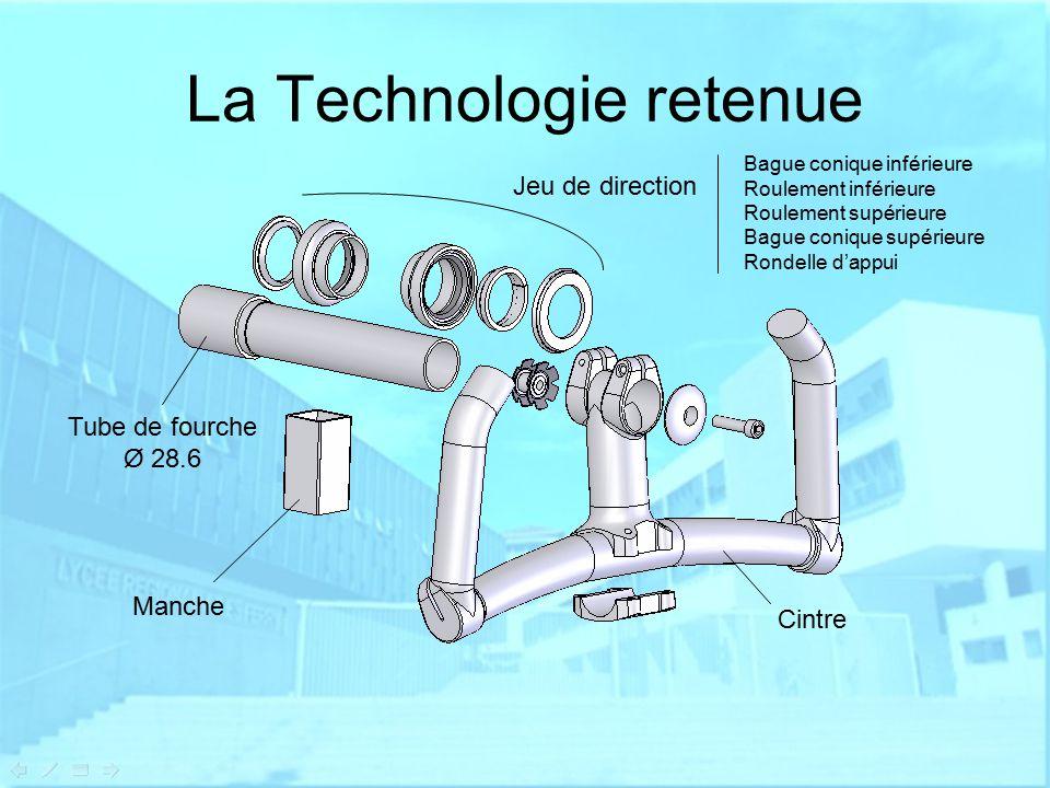 La Technologie retenue Tube de fourche Ø 28.6 Jeu de direction Bague conique inférieure Roulement inférieure Roulement supérieure Bague conique supérieure Rondelle d'appui Manche Cintre