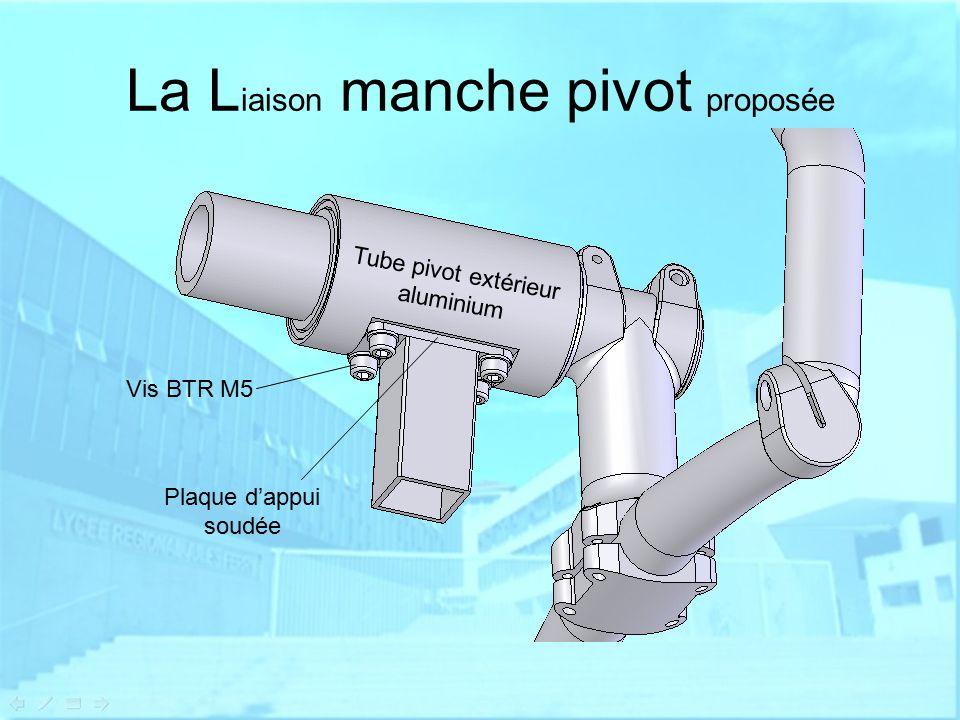 La L iaison manche pivot proposée Plaque d'appui soudée Vis BTR M5 Tube pivot extérieur aluminium