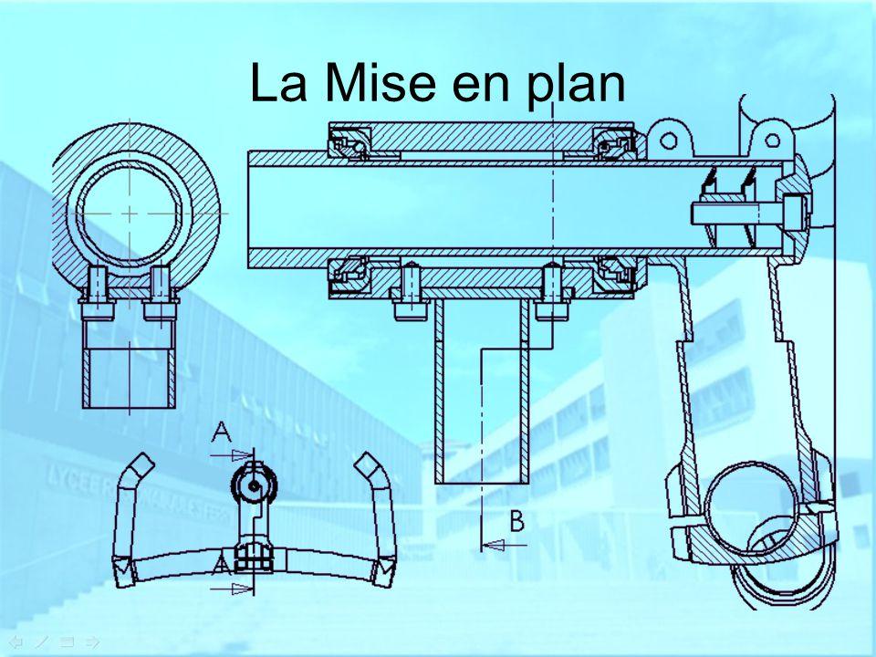 La Mise en plan