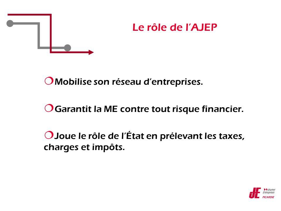 Le rôle de l'AJEP  Mobilise son réseau d'entreprises.