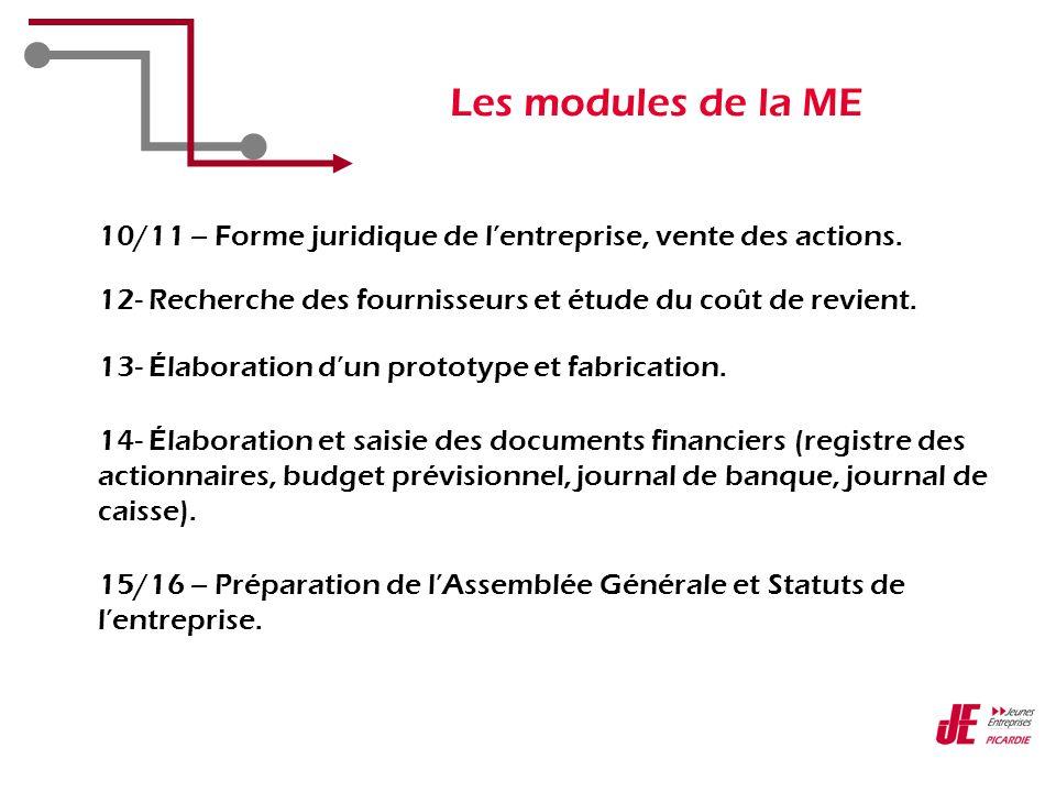 Les modules de la ME 10/11 – Forme juridique de l'entreprise, vente des actions.