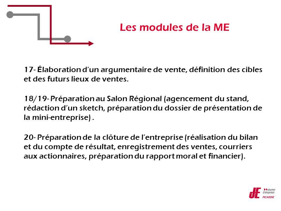 Les modules de la ME 17- Élaboration d'un argumentaire de vente, définition des cibles et des futurs lieux de ventes.
