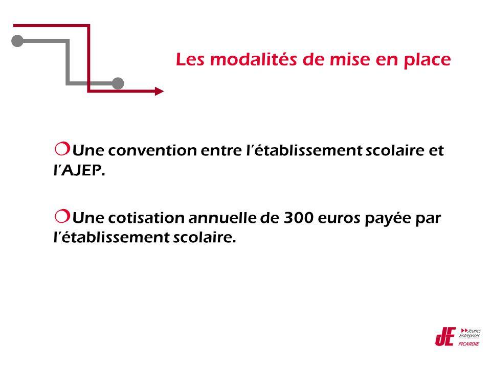Les modalités de mise en place  Une convention entre l'établissement scolaire et l'AJEP.