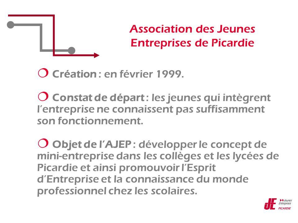  Création : en février 1999.