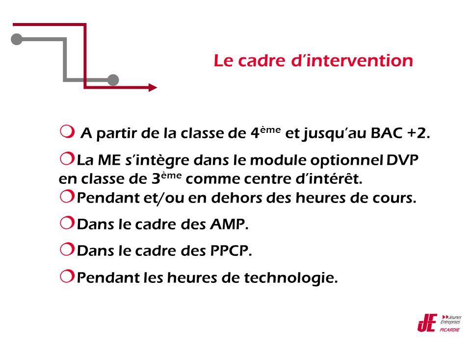 Le cadre d'intervention  A partir de la classe de 4 ème et jusqu'au BAC +2.