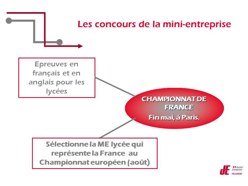 Les concours de la mini-entreprise CHAMPIONNAT DE FRANCE Fin mai, à Paris.