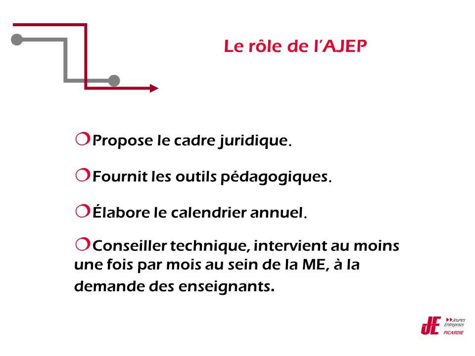 Le rôle de l'AJEP  Propose le cadre juridique.  Fournit les outils pédagogiques.