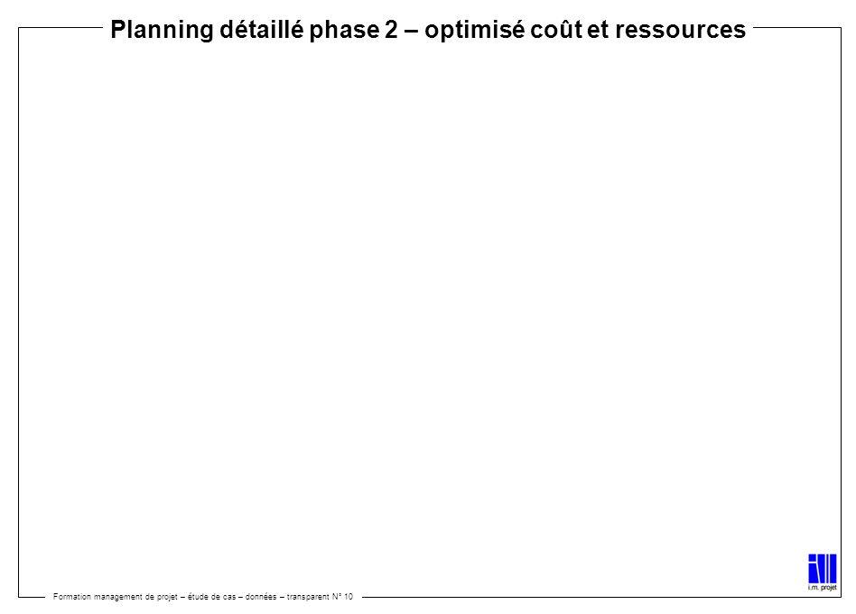 Formation management de projet – étude de cas – données – transparent N° 10 Planning détaillé phase 2 – optimisé coût et ressources