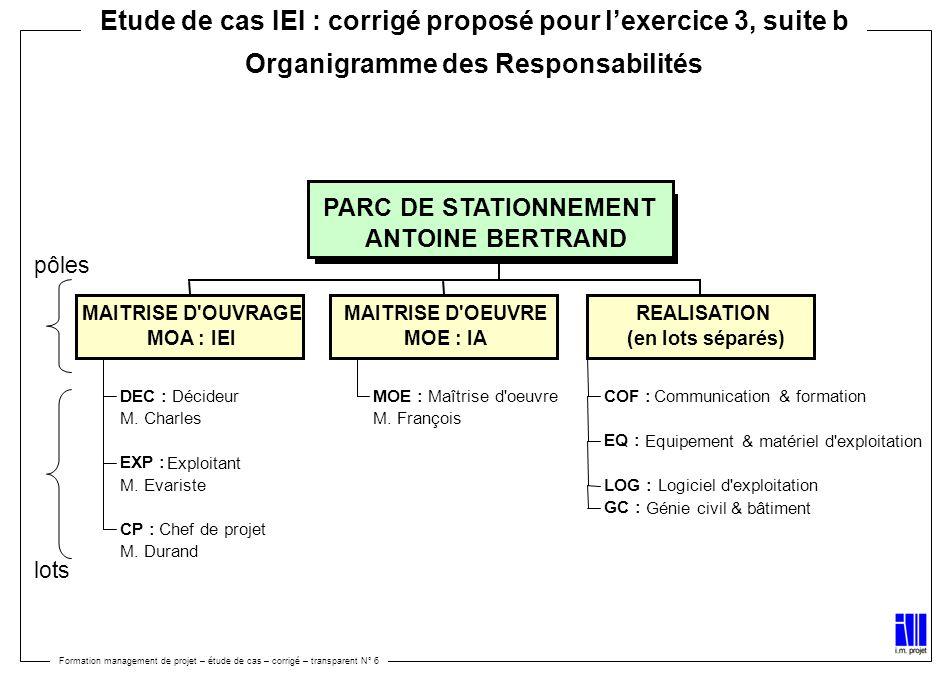 Etude de cas IEI : corrigé proposé pour l'exercice 3, suite b Organigramme des Responsabilités Formation management de projet – étude de cas – corrigé – transparent N° 6 DEC : Décideur M.