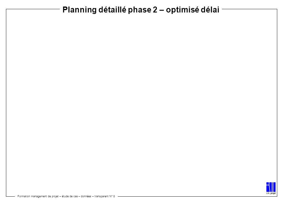 Formation management de projet – étude de cas – données – transparent N° 8 Planning détaillé phase 2 – optimisé délai
