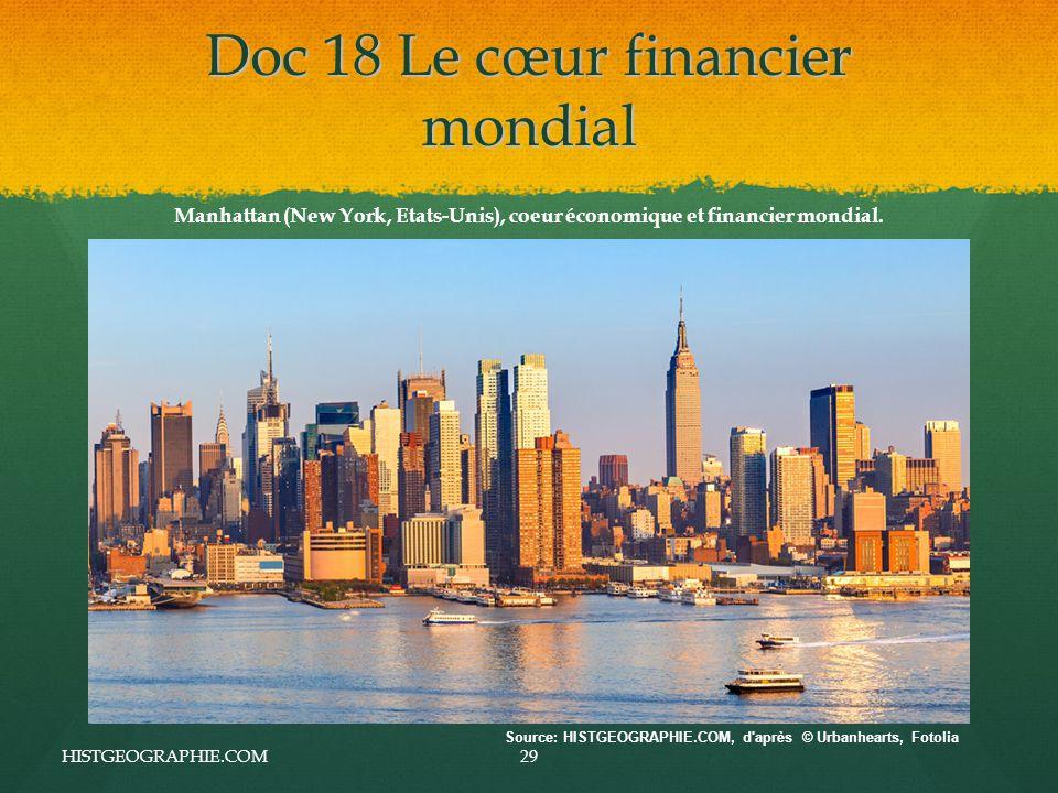 Doc 18 Le cœur financier mondial HISTGEOGRAPHIE.COM29 Source: HISTGEOGRAPHIE.COM, d après © Urbanhearts, Fotolia Manhattan (New York, Etats-Unis), coeur économique et financier mondial.