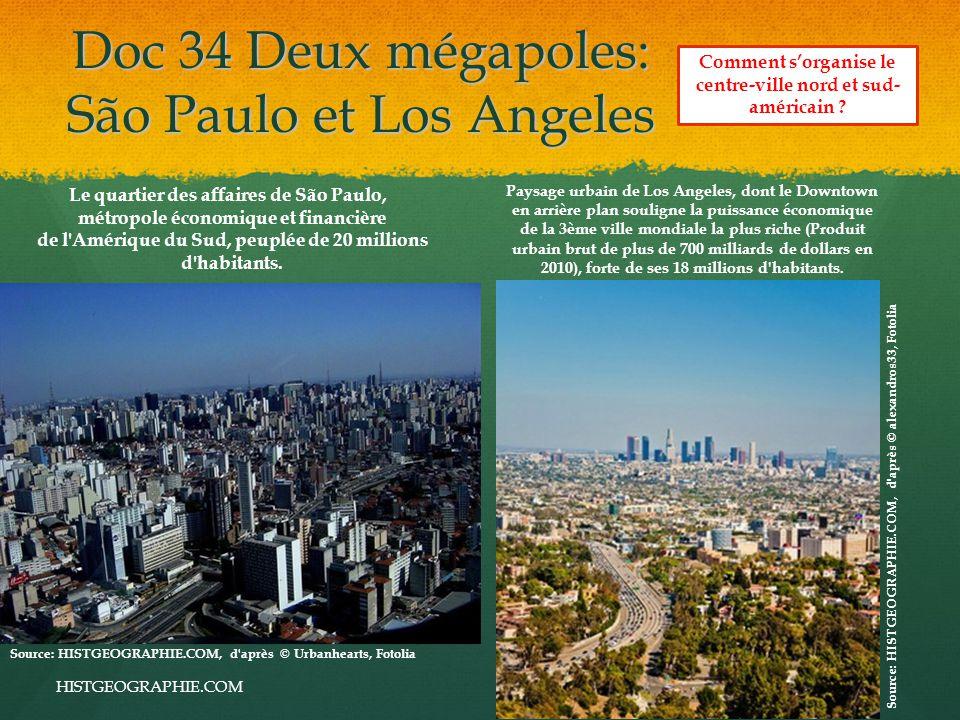 Doc 34 Deux mégapoles: São Paulo et Los Angeles HISTGEOGRAPHIE.COM Le quartier des affaires de São Paulo, métropole économique et financière de l Amérique du Sud, peuplée de 20 millions d habitants.