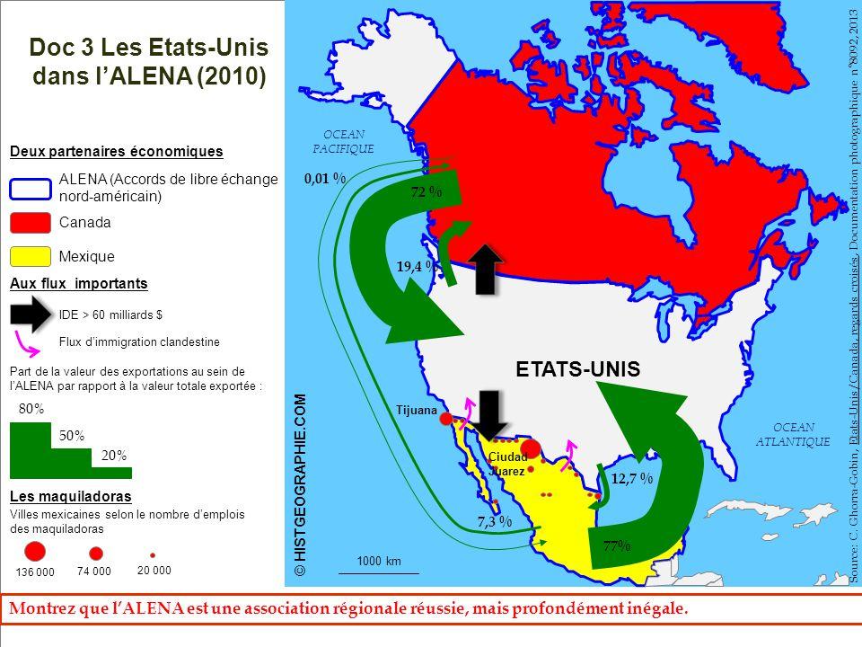 Doc 17 Le commerce international de marchandises des Etats-Unis HISTGEOGRAPHIE.COM 1993 1992 Source: US Census Bureau © HISTGEOGRAPHIE.COM 28