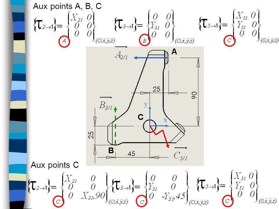 x y Aux points A, B, C Aux points C
