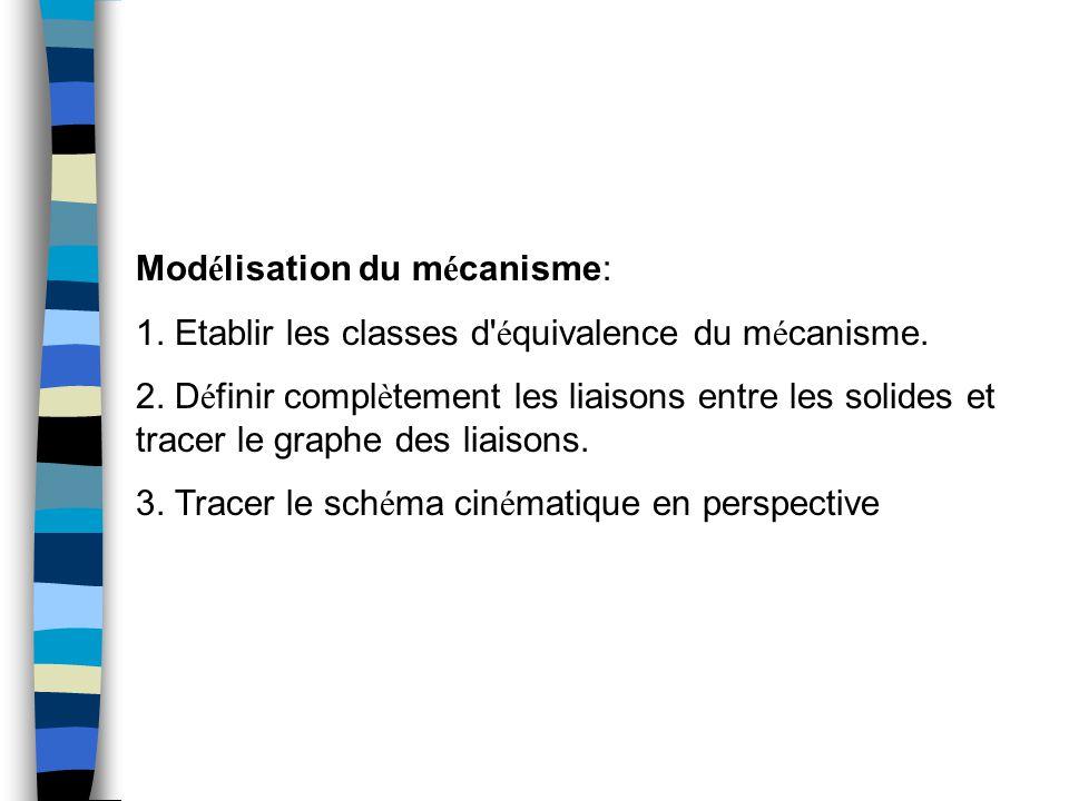 Mod é lisation du m é canisme: 1.Etablir les classes d é quivalence du m é canisme.