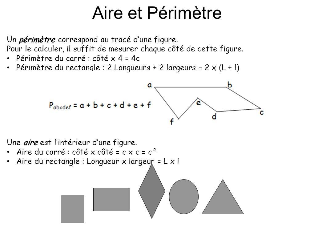 Droites parallèles et perpendiculaires (d 1) (d 3) (d 2) (d 5) (d 4) 2 droites sont perpendiculaires si elles forment un angle droit (90°) (d 4) ┴ (d 5) 2 droites sont parallèles si elles sont perpendiculaires à une même droite.