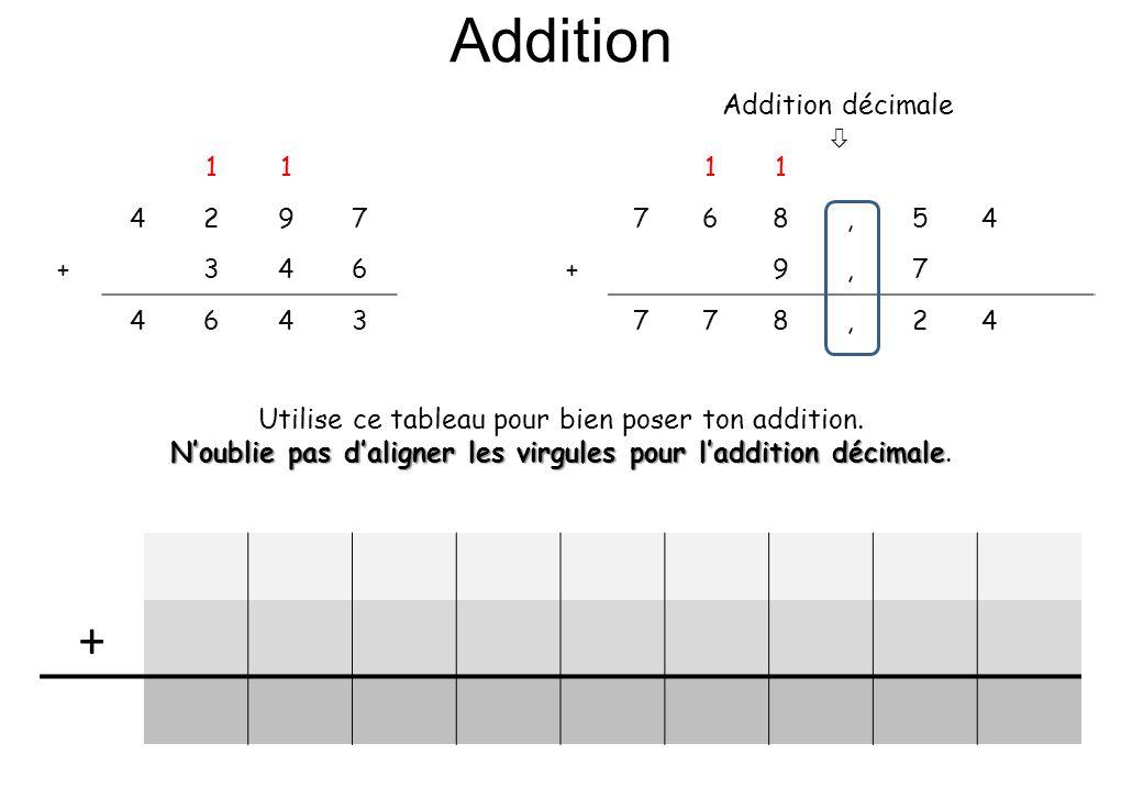 Soustraction - Utilise ce tableau pour bien poser ta soustraction.