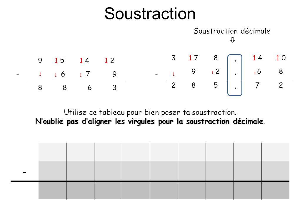 Multiplication 4572 4,572 X93 2 1 X9,3 +11 3716 1 6 5 +11 3716 41148  41148  425196 42,5196 Multiplication décimale  Pour la multiplication décimale, tu poses ton calcul sans tenir compte des virgules.