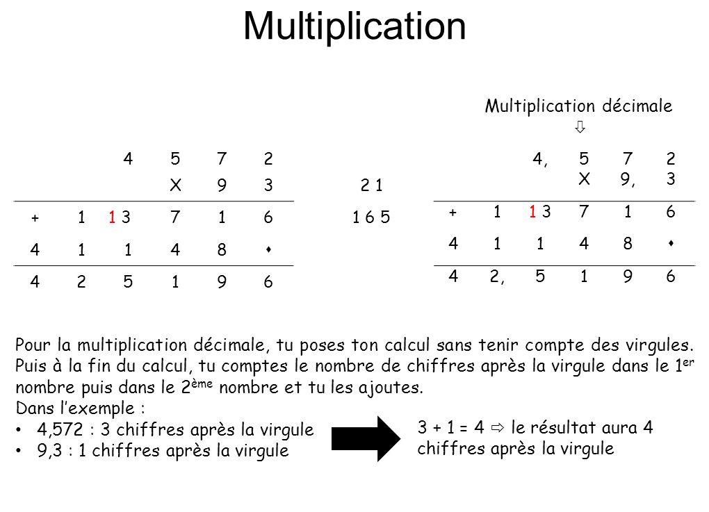 Multiplication X Utilise ce tableau pour bien poser ta multiplication.