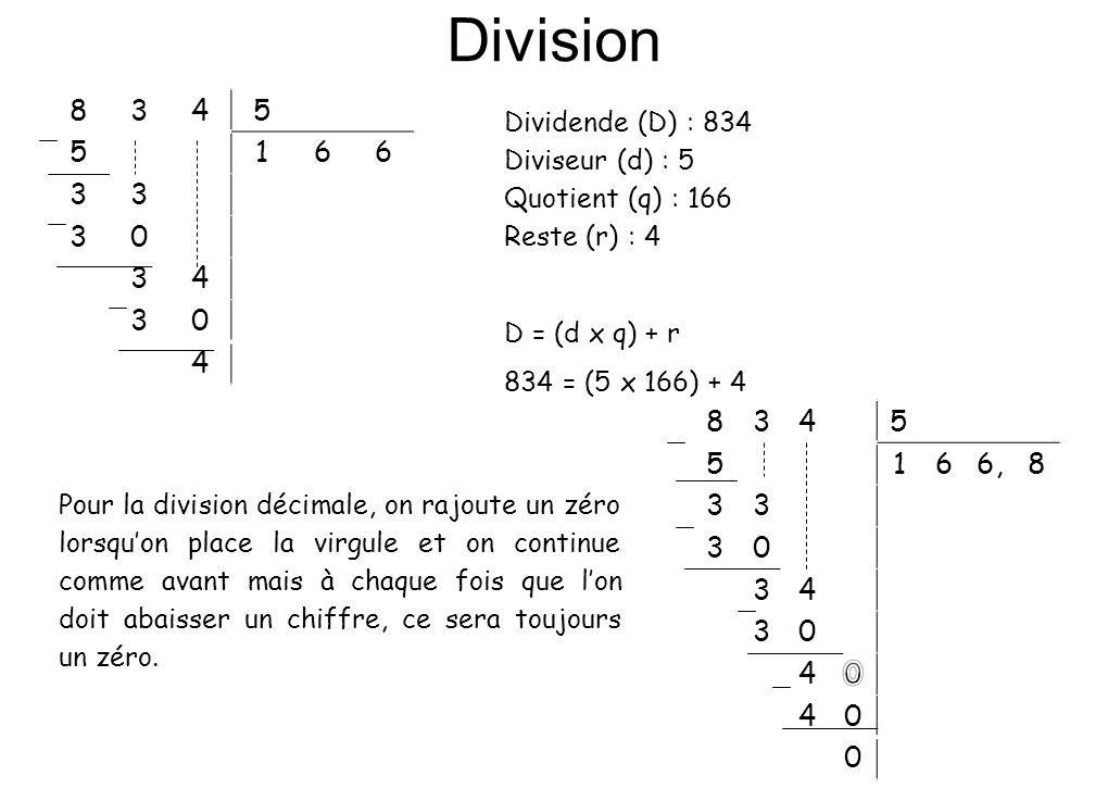 Utilise ce tableau pour bien poser ta division.
