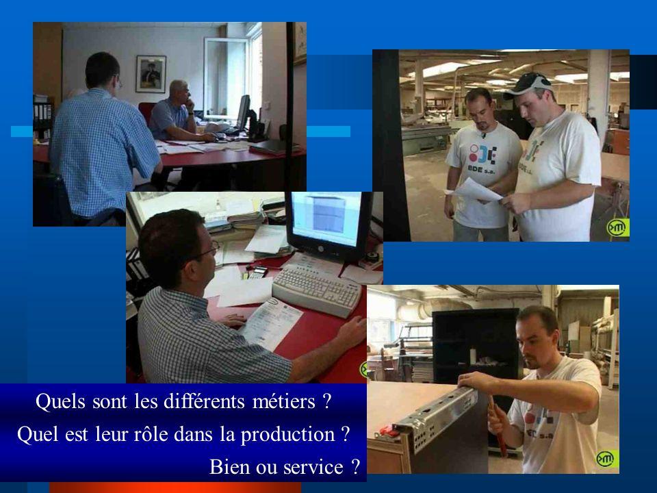 Quels sont les différents métiers ? Quel est leur rôle dans la production ? Bien ou service ?