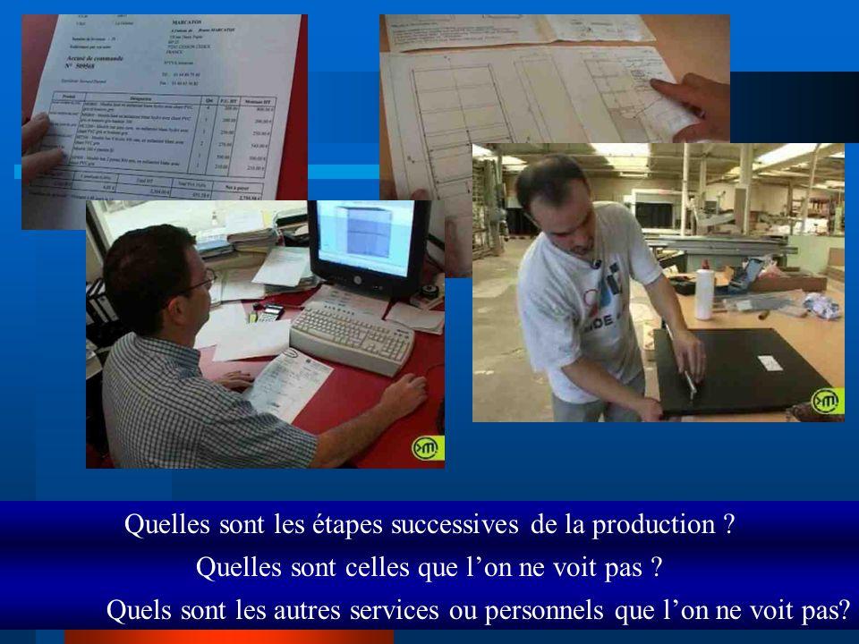 Quelles sont les étapes successives de la production .